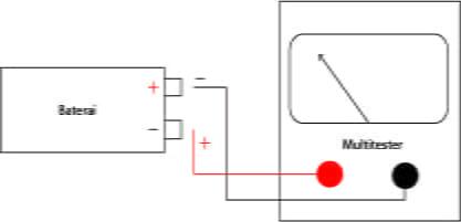 Cara Mengukur Tegangan, Ampere, Resistansi Hardware Smartphone dengan Multitester